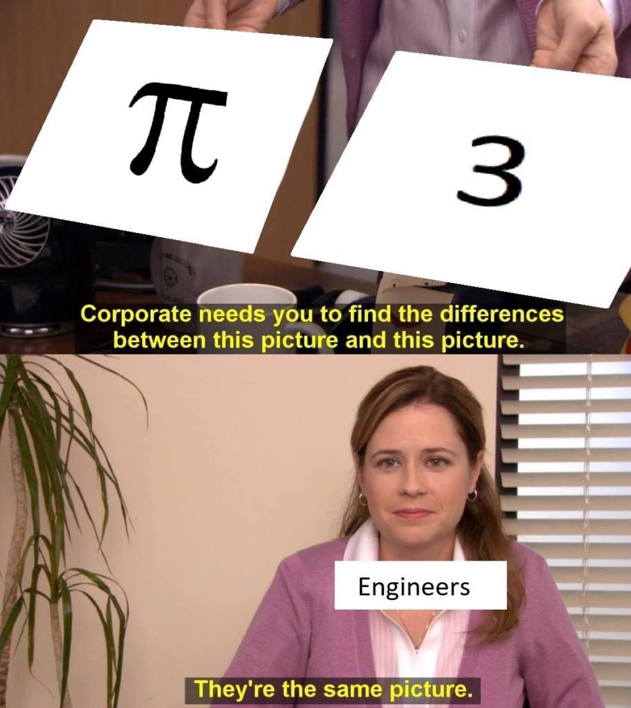 Engineer's Day Memes for Instagram
