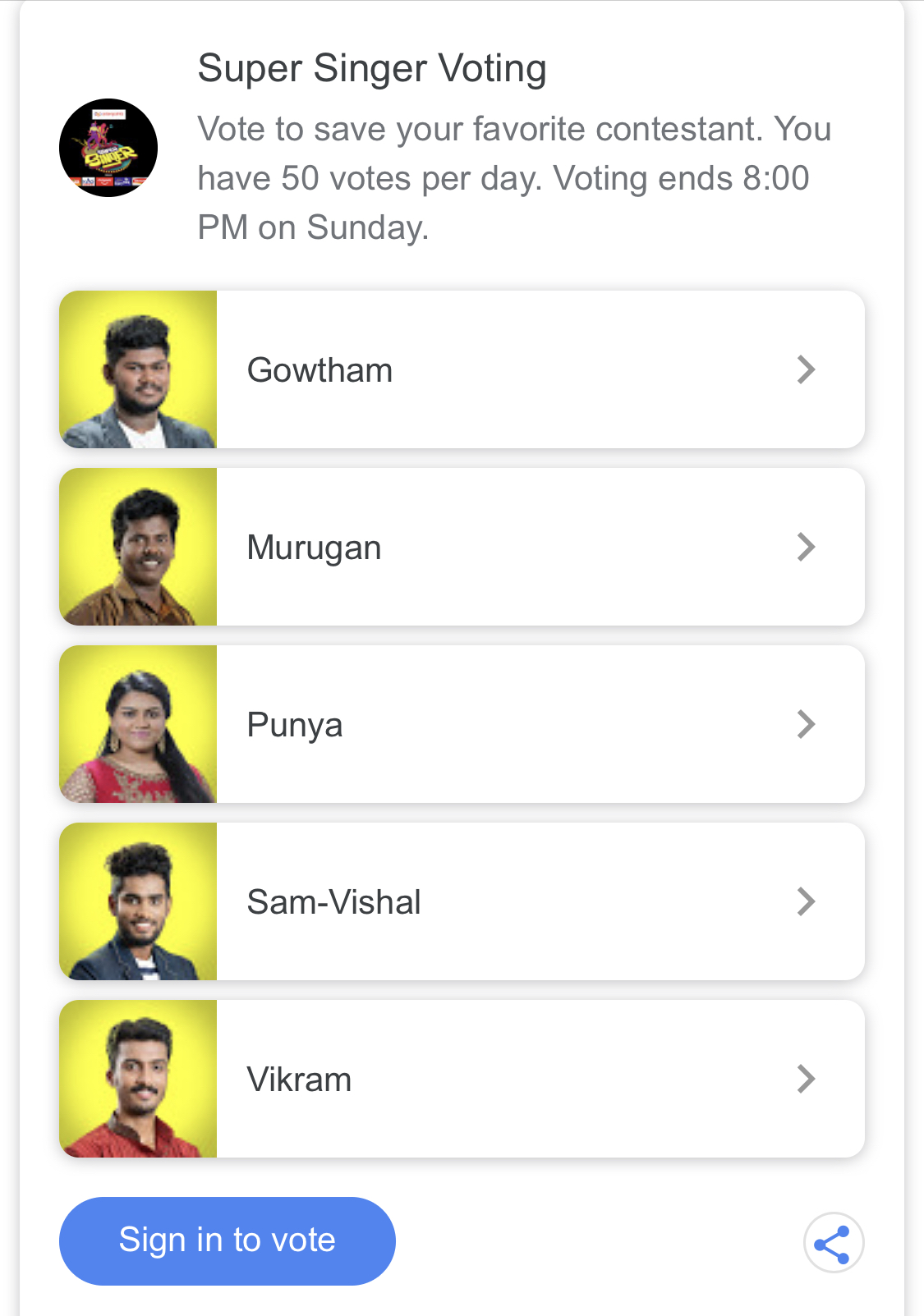 Super Singer 7 Voting Results 5th November